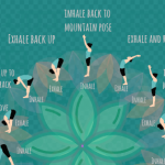 How to Do a Sun Salutation….In Pictures